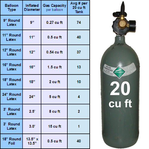 20 Cu Ft Helium Tank Rental For Inflating Balloons Big
